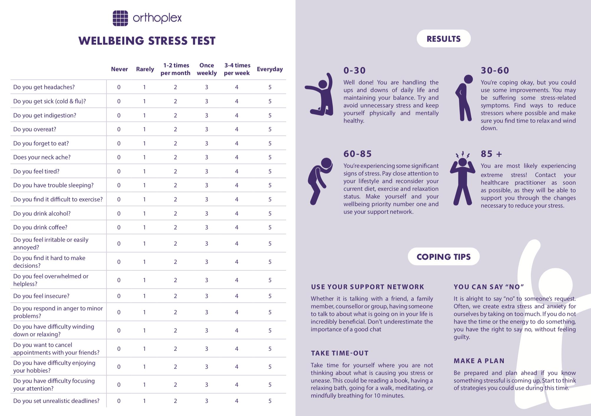 Wellbeing stress test